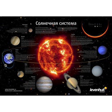 Постер Levenhuk «Солнечная система»